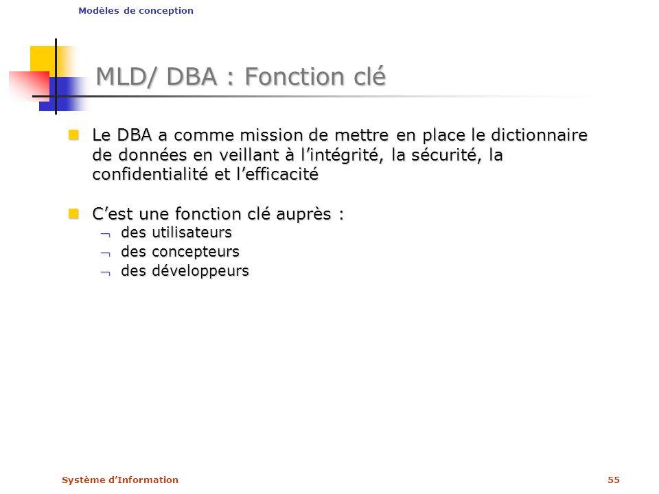 Modèles de conception MLD/ DBA : Fonction clé.