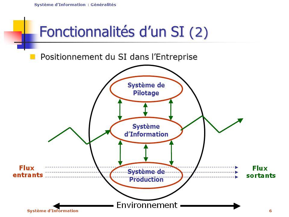Fonctionnalités d'un SI (2)