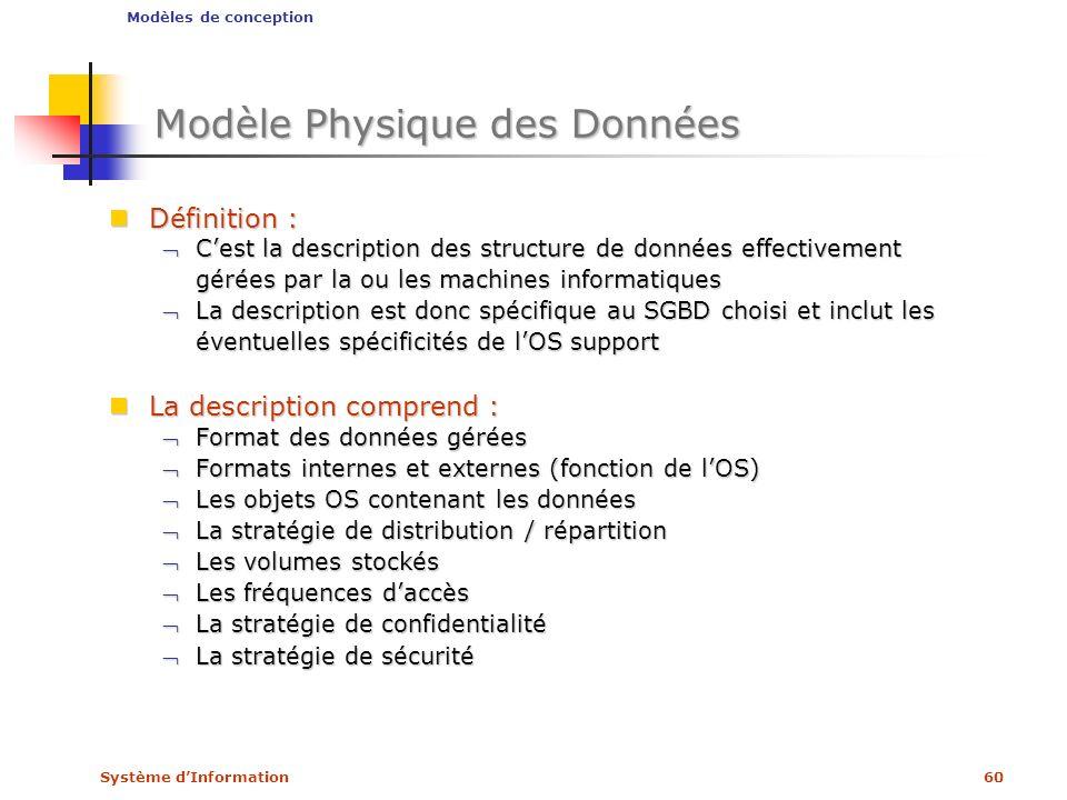 Modèle Physique des Données