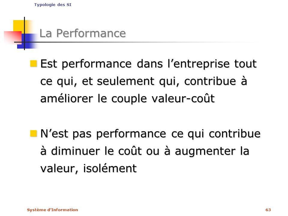 Typologie des SI La Performance. Est performance dans l'entreprise tout ce qui, et seulement qui, contribue à améliorer le couple valeur-coût.