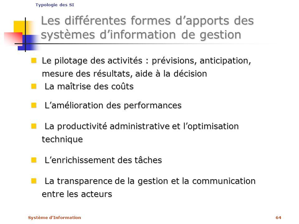 Les différentes formes d'apports des systèmes d'information de gestion