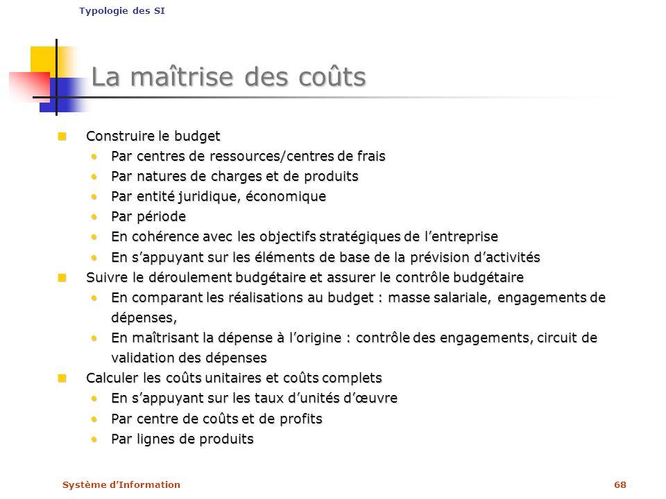 La maîtrise des coûts Construire le budget