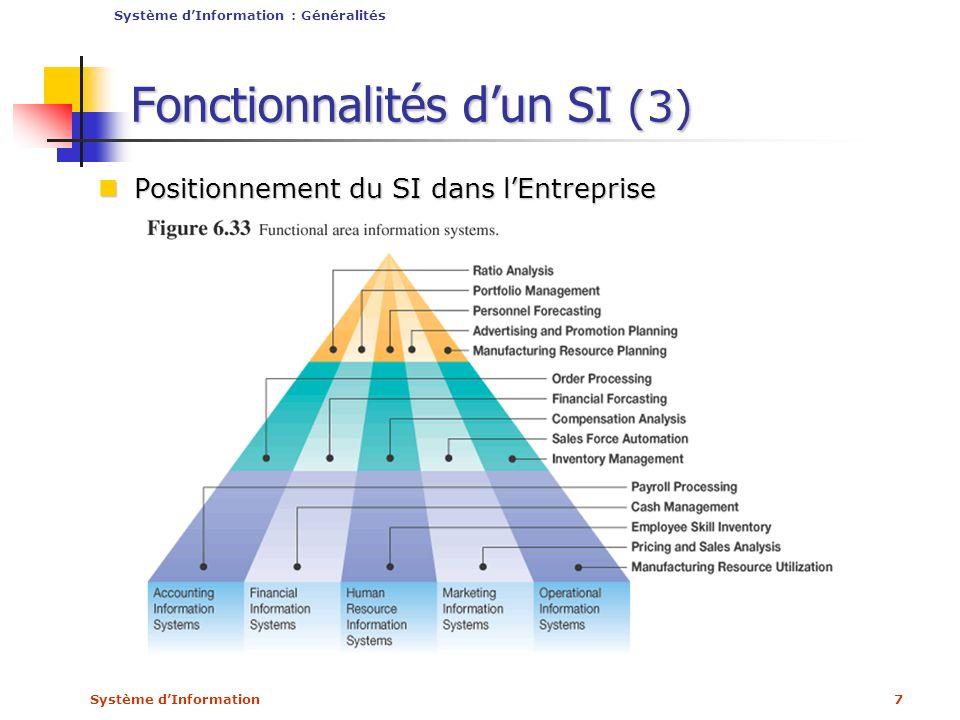 Fonctionnalités d'un SI (3)