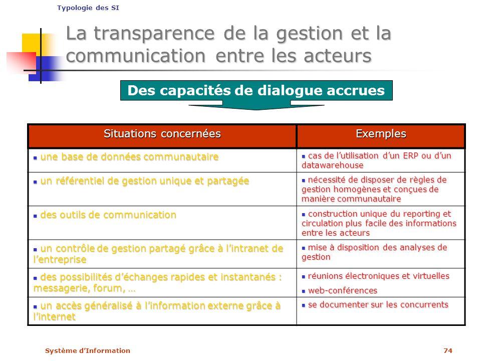 La transparence de la gestion et la communication entre les acteurs