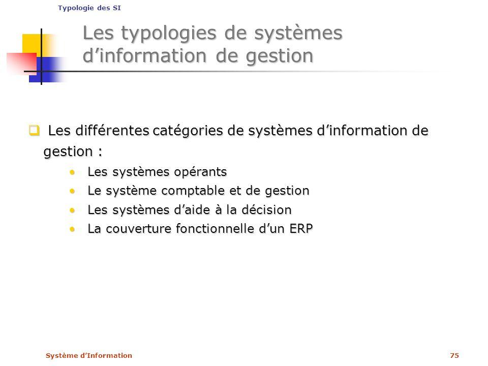 Les typologies de systèmes d'information de gestion