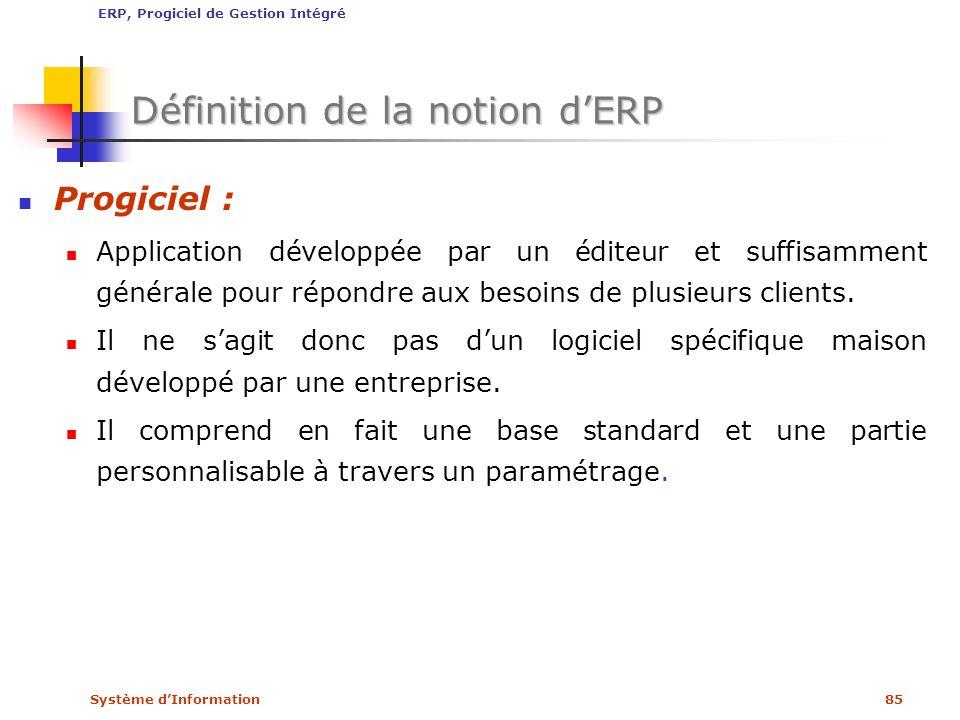Définition de la notion d'ERP