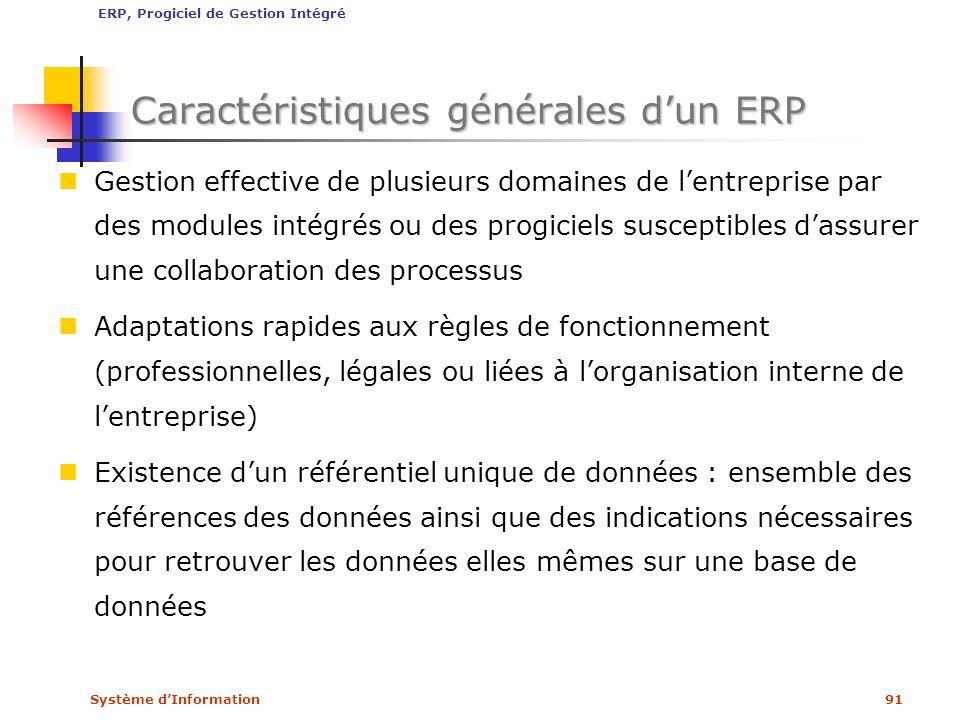 Caractéristiques générales d'un ERP