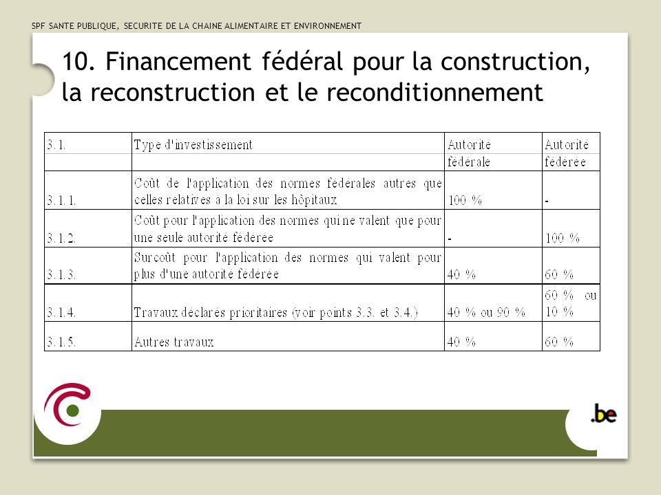 10. Financement fédéral pour la construction, la reconstruction et le reconditionnement