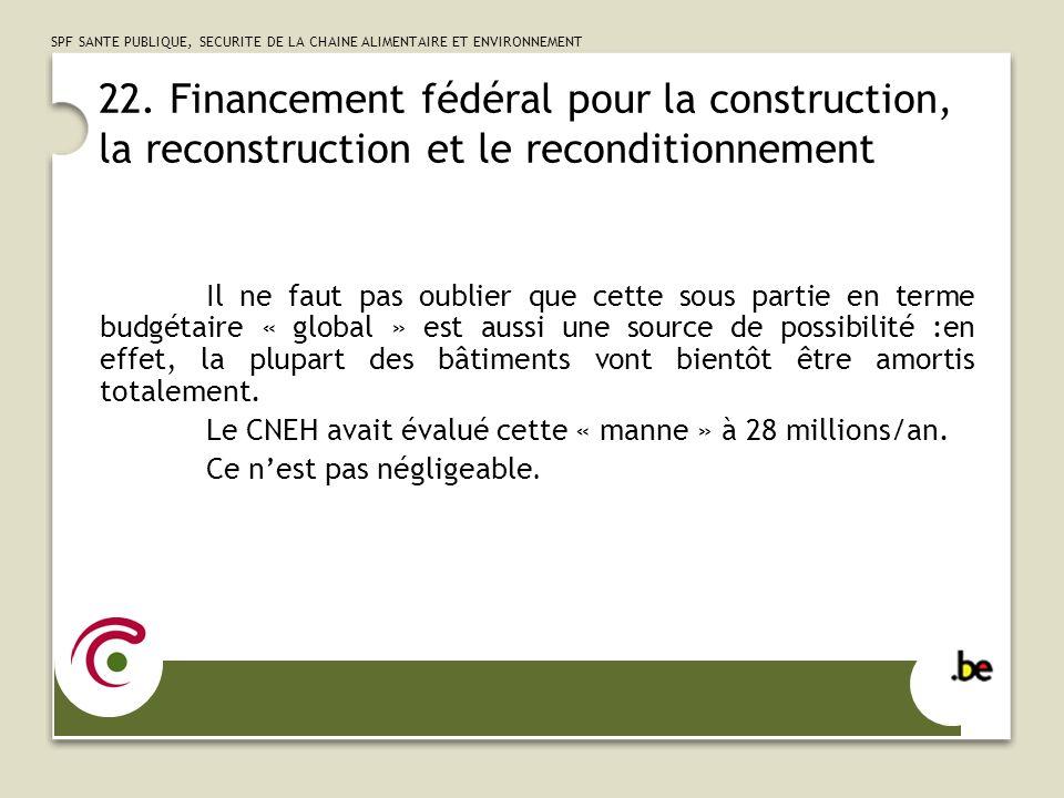 22. Financement fédéral pour la construction, la reconstruction et le reconditionnement