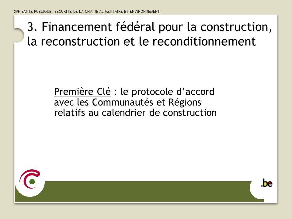 3. Financement fédéral pour la construction, la reconstruction et le reconditionnement