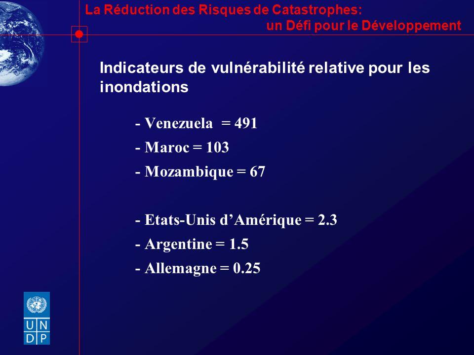 Indicateurs de vulnérabilité relative pour les inondations