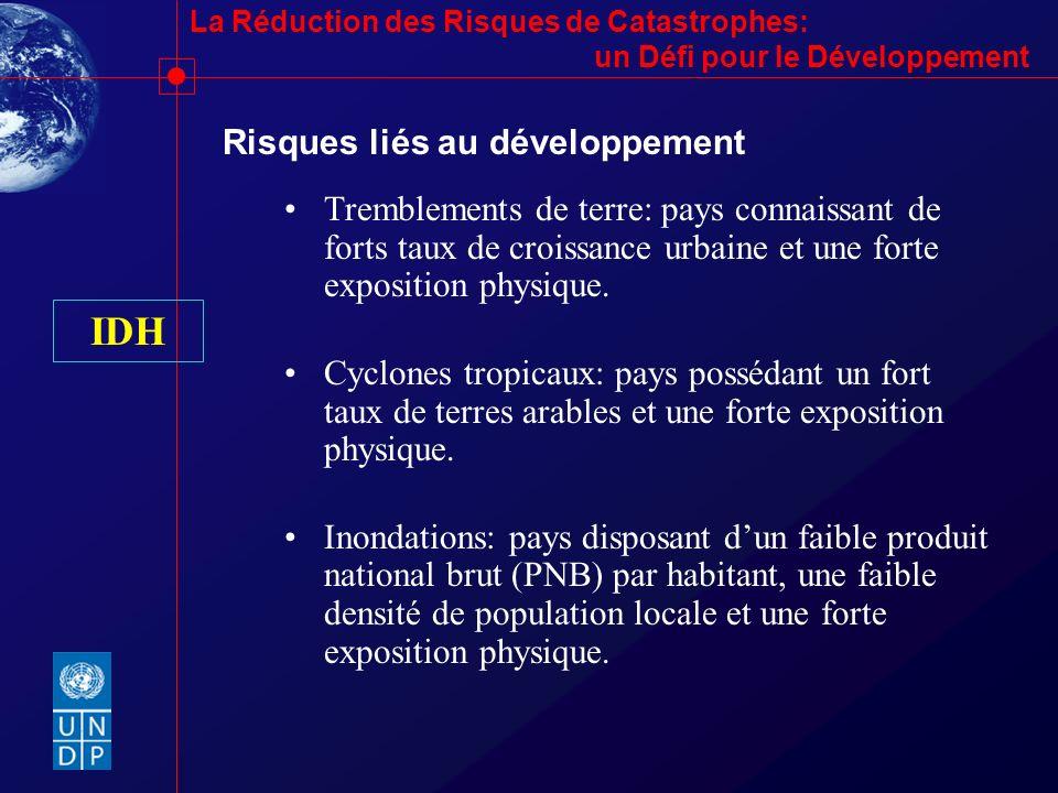 Risques liés au développement