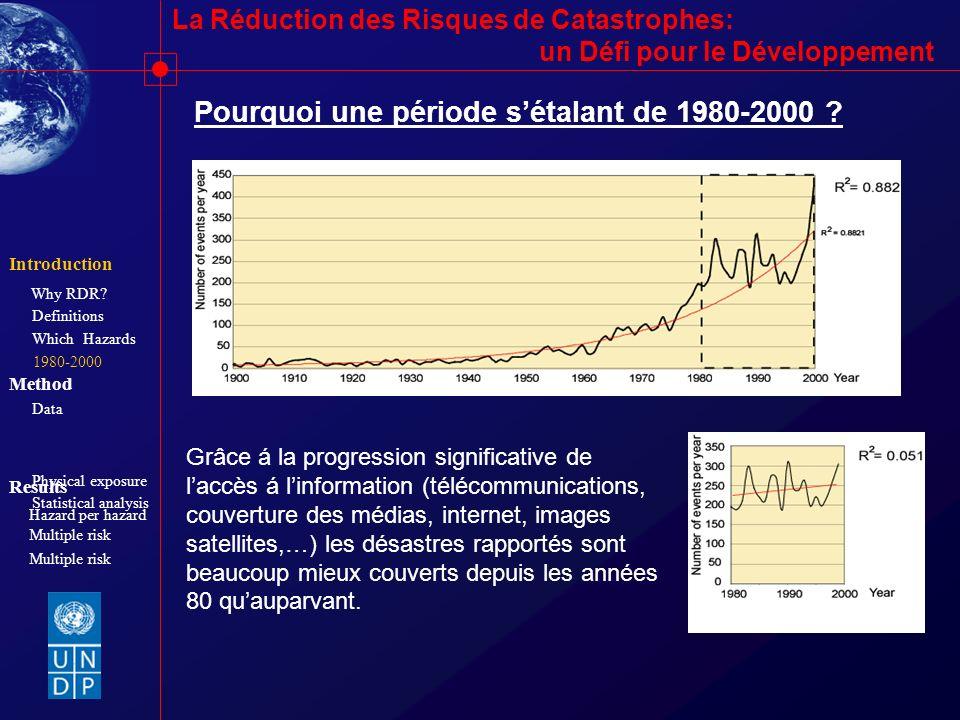 Pourquoi une période s'étalant de 1980-2000