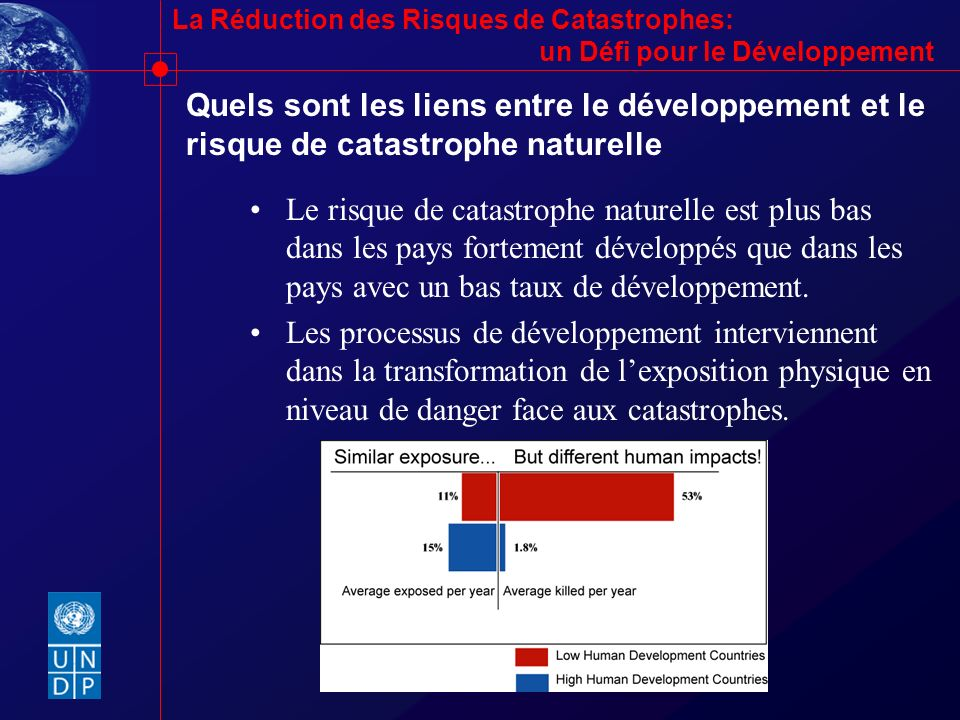 Quels sont les liens entre le développement et le risque de catastrophe naturelle