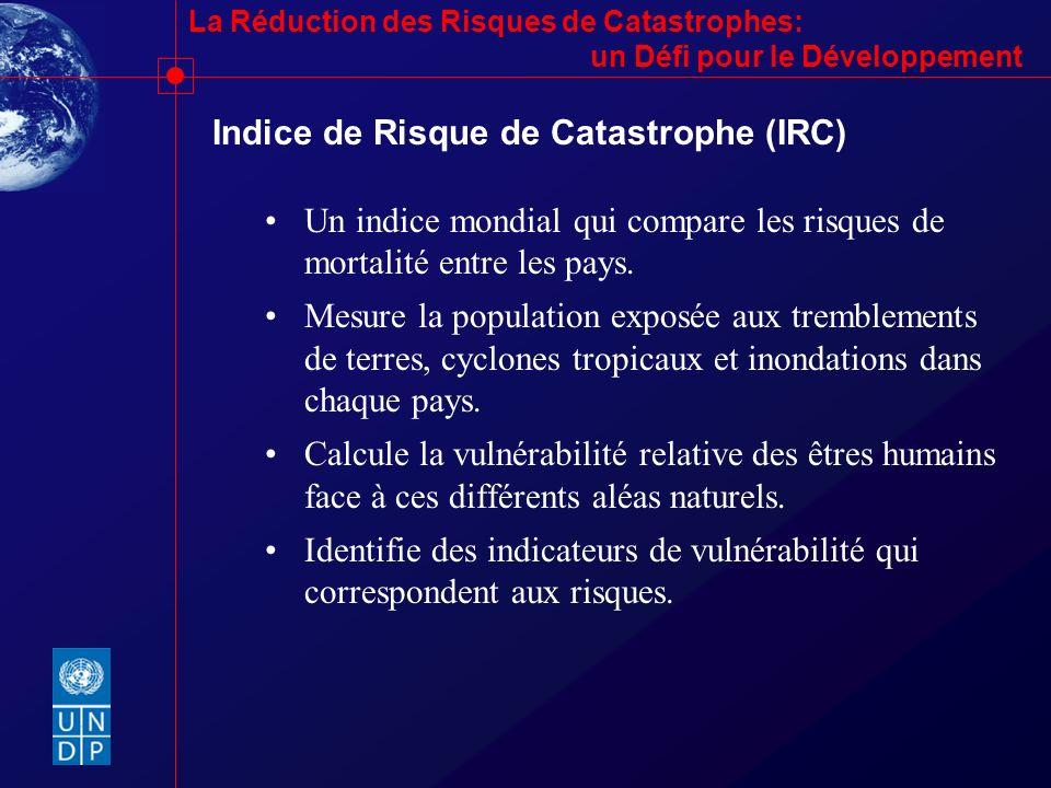 Indice de Risque de Catastrophe (IRC)