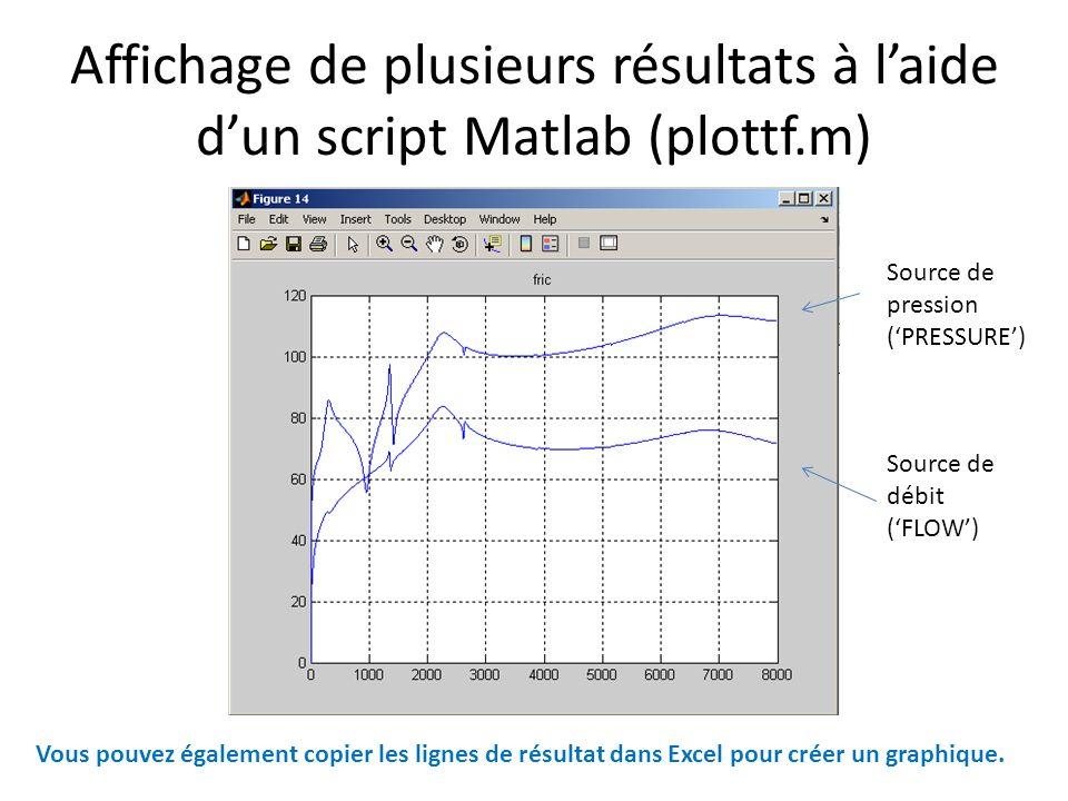 Affichage de plusieurs résultats à l'aide d'un script Matlab (plottf