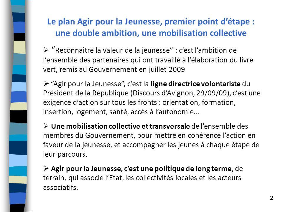 Le plan Agir pour la Jeunesse, premier point d'étape : une double ambition, une mobilisation collective