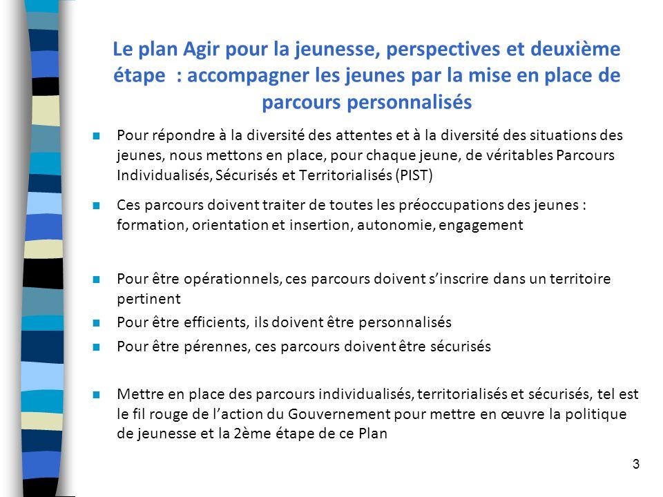 Le plan Agir pour la jeunesse, perspectives et deuxième étape : accompagner les jeunes par la mise en place de parcours personnalisés