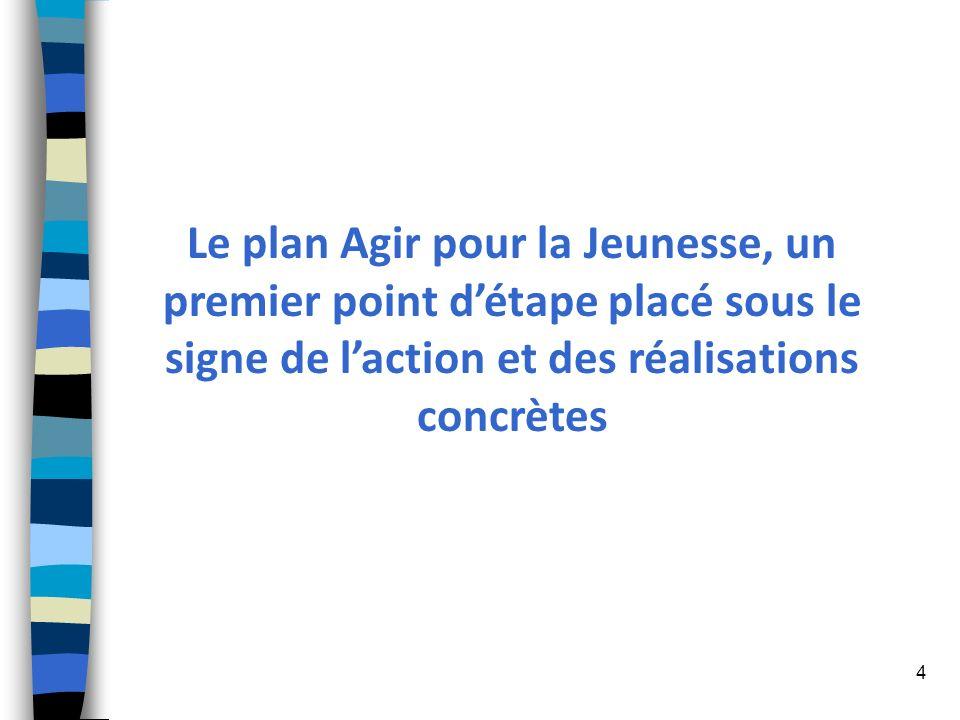 Le plan Agir pour la Jeunesse, un premier point d'étape placé sous le signe de l'action et des réalisations concrètes