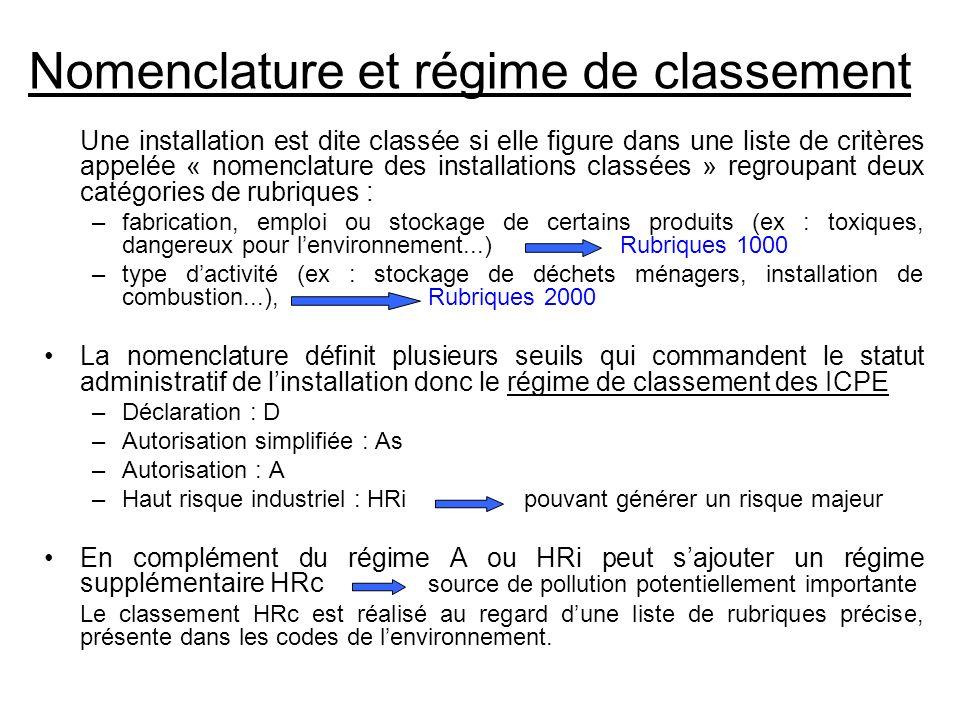 Nomenclature et régime de classement