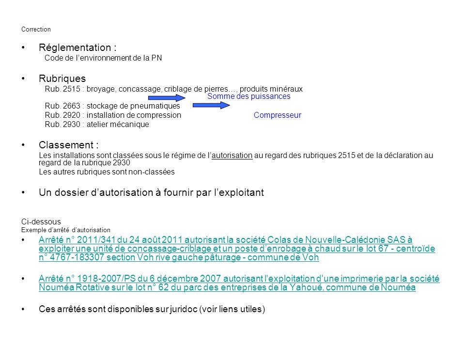 Un dossier d'autorisation à fournir par l'exploitant