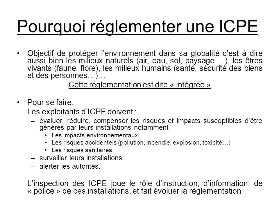 Pourquoi réglementer une ICPE