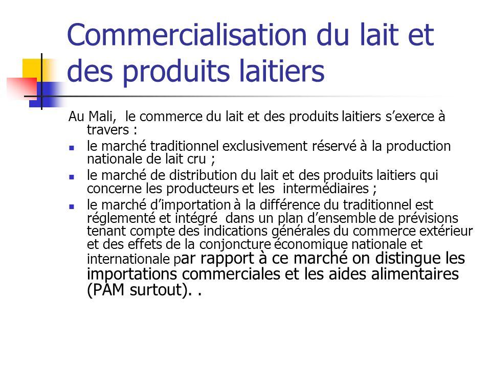 Commercialisation du lait et des produits laitiers