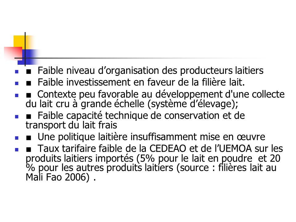 ■ Faible niveau d'organisation des producteurs laitiers