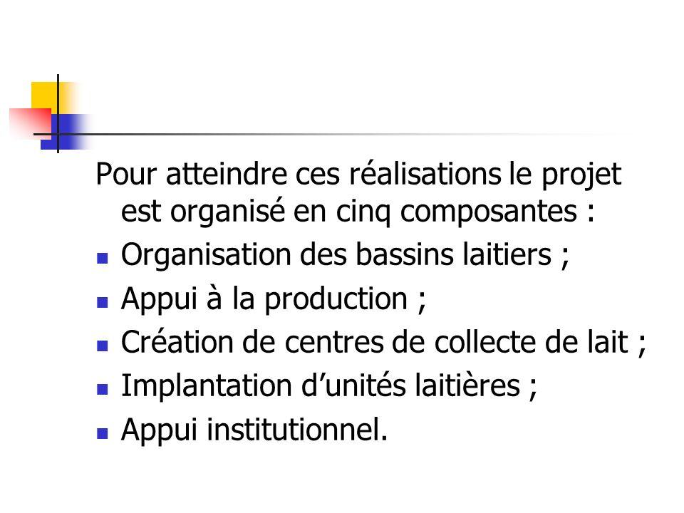 Pour atteindre ces réalisations le projet est organisé en cinq composantes :