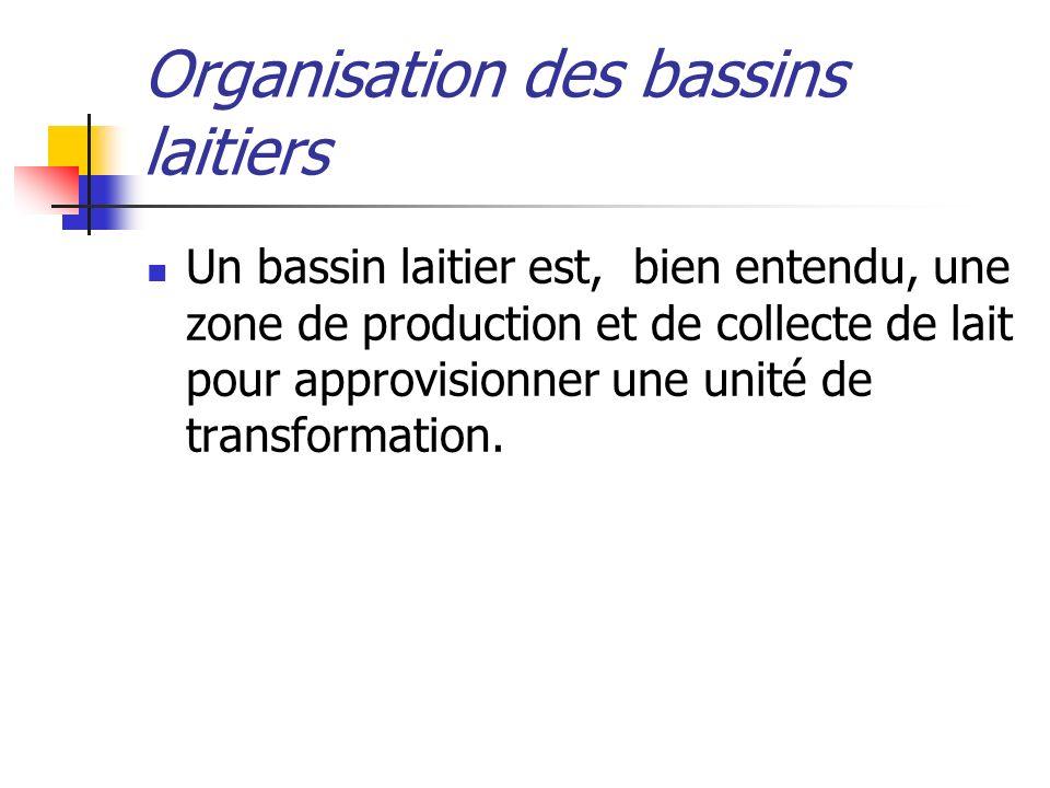Organisation des bassins laitiers