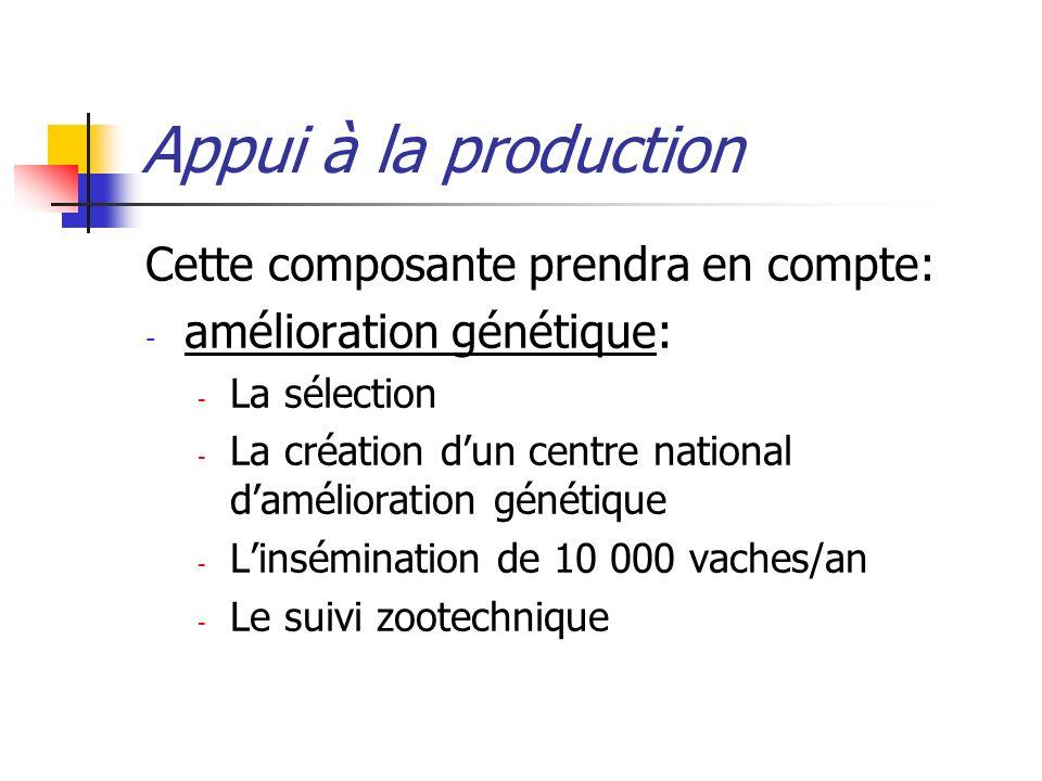 Appui à la production Cette composante prendra en compte: