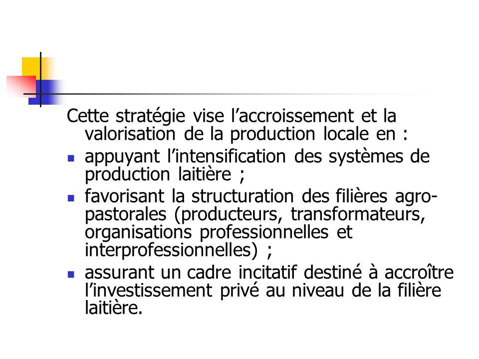 Cette stratégie vise l'accroissement et la valorisation de la production locale en :