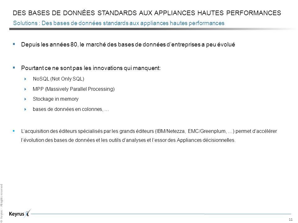Des bases de données standards aux appliances hautes performances