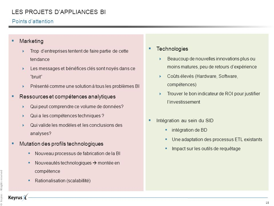Les projets d'appliances BI