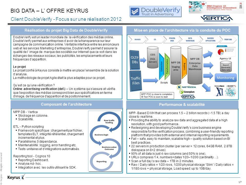 Client DoubleVerify - Focus sur une réalisation 2012