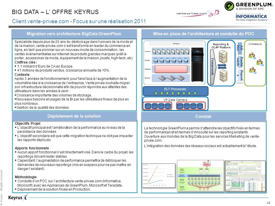 Client vente-privee.com - Focus sur une réalisation 2011