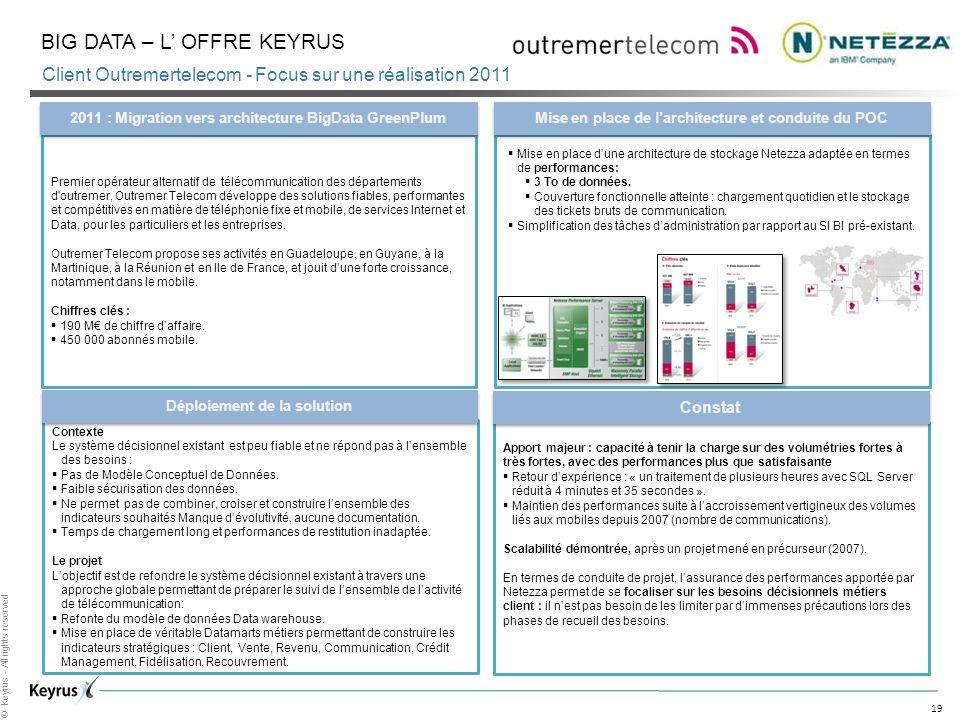 Client Outremertelecom - Focus sur une réalisation 2011