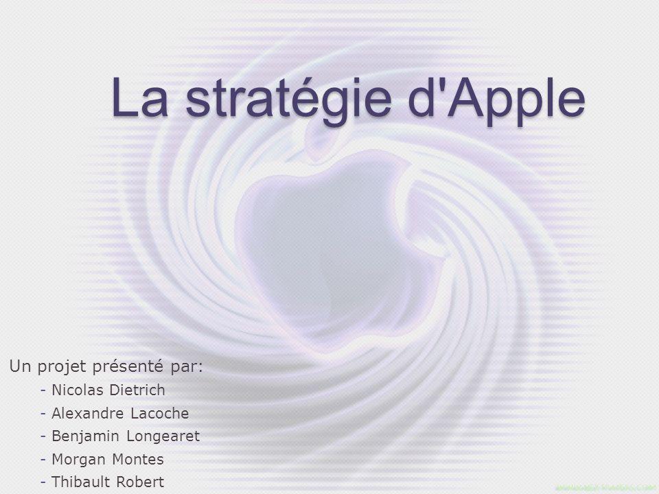 La stratégie d Apple Un projet présenté par: Nicolas Dietrich