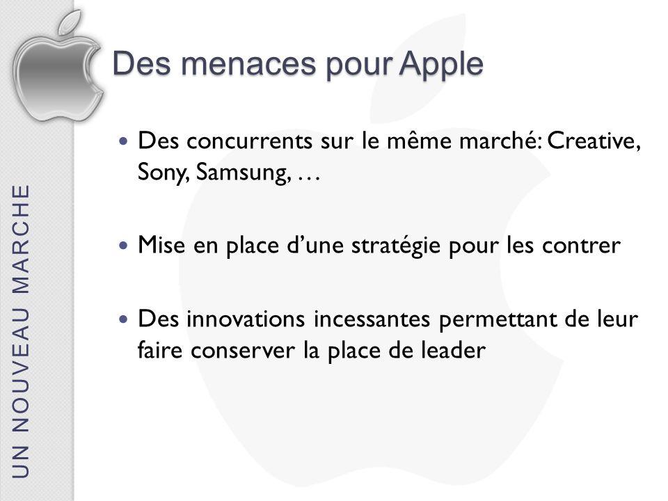 UN NOUVEAU MARCHE Des menaces pour Apple. Des concurrents sur le même marché: Creative, Sony, Samsung, …