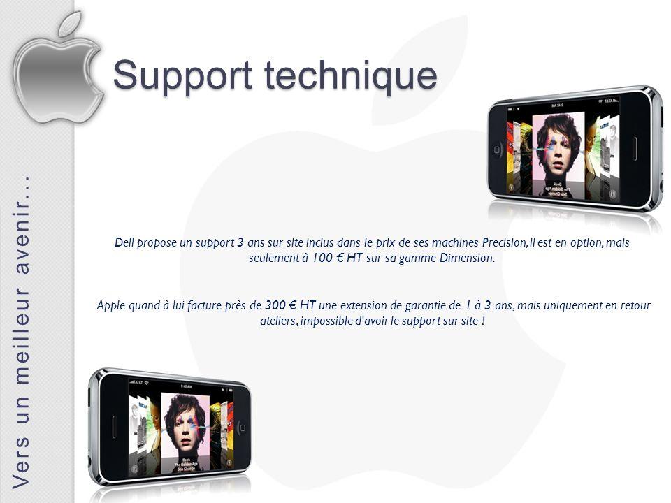 Support technique Vers un meilleur avenir...