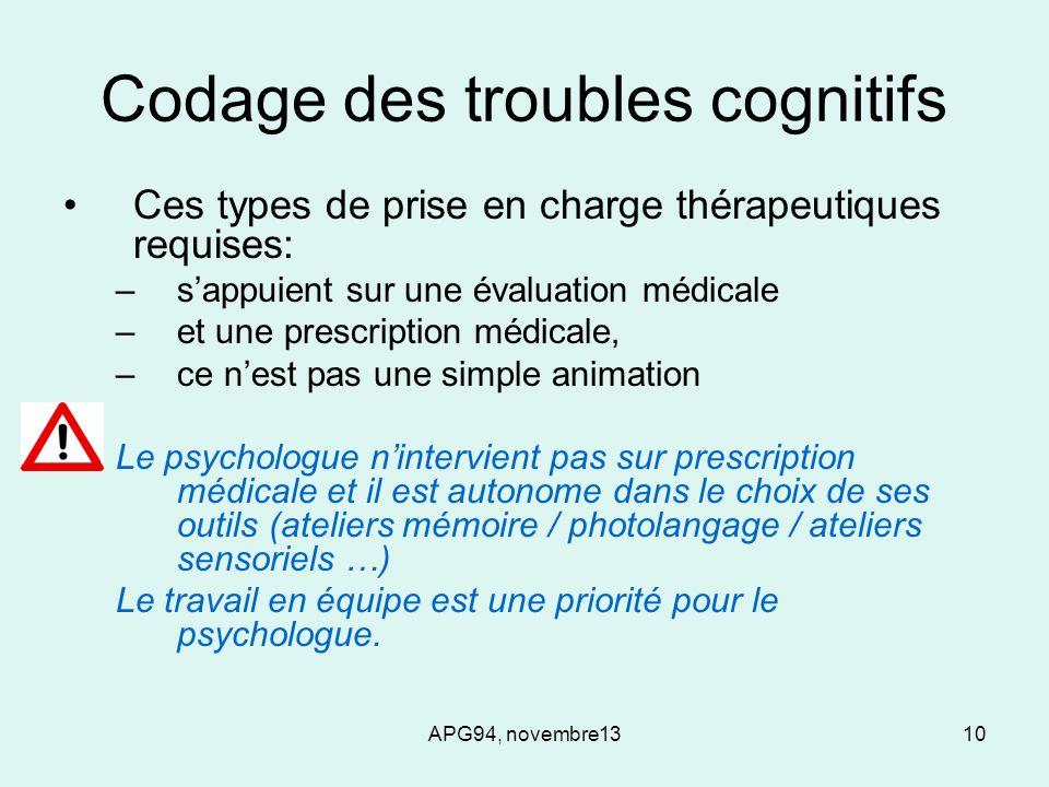 Codage des troubles cognitifs