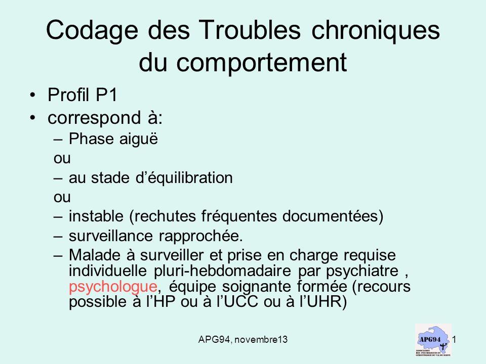 Codage des Troubles chroniques du comportement