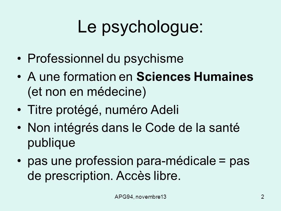 Le psychologue: Professionnel du psychisme
