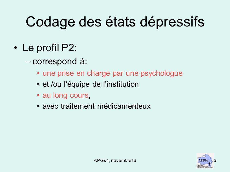 Codage des états dépressifs