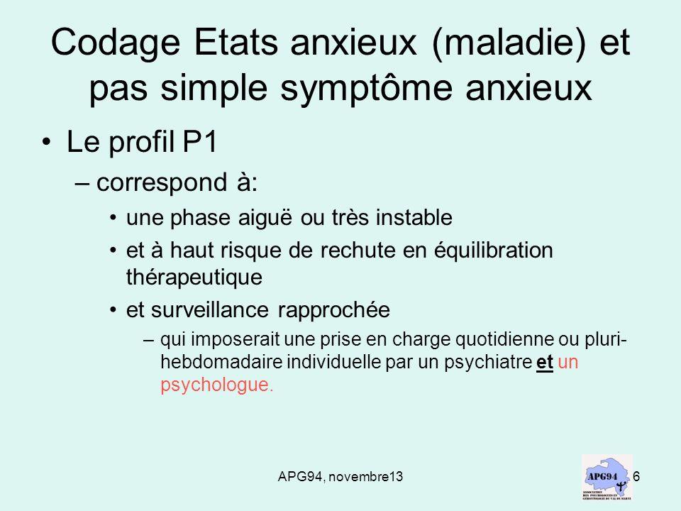 Codage Etats anxieux (maladie) et pas simple symptôme anxieux