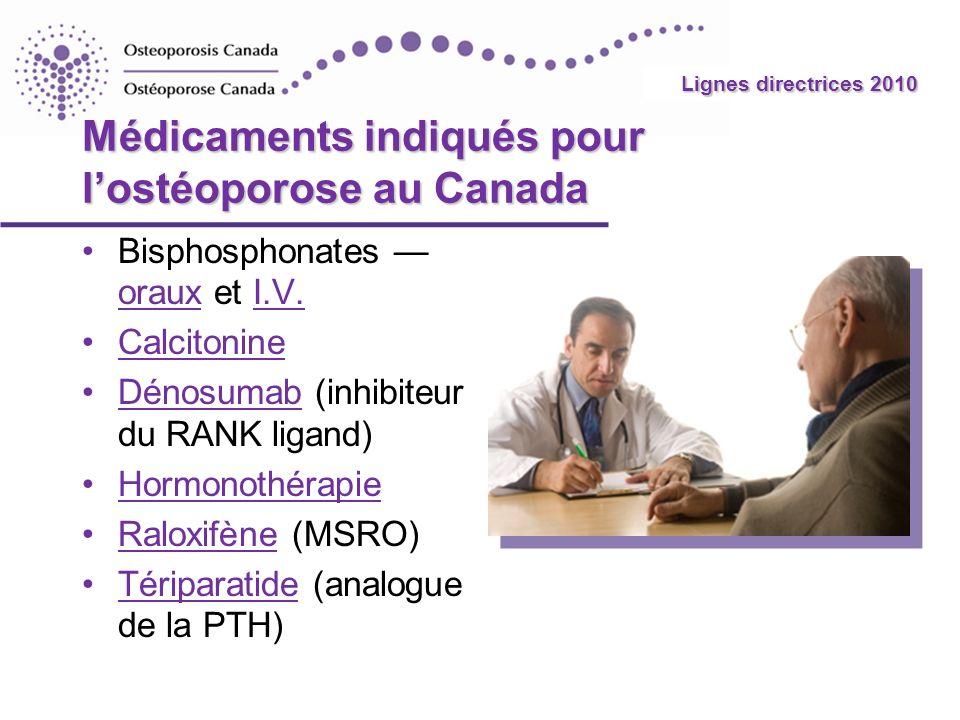 Médicaments indiqués pour l'ostéoporose au Canada