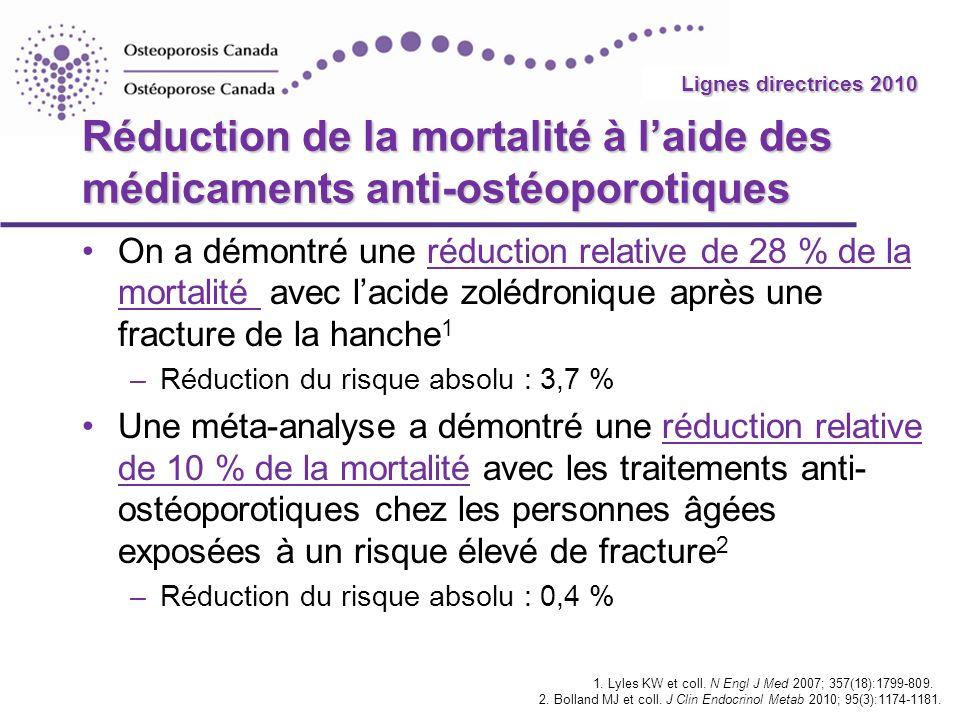 Lignes directrices 2010 Réduction de la mortalité à l'aide des médicaments anti-ostéoporotiques.
