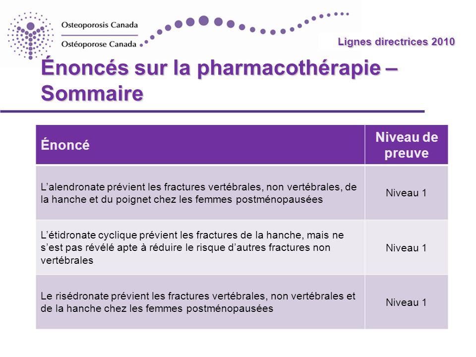 Énoncés sur la pharmacothérapie – Sommaire