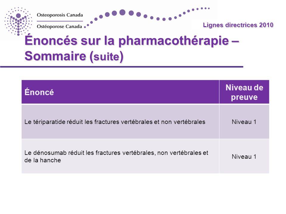 Énoncés sur la pharmacothérapie – Sommaire (suite)