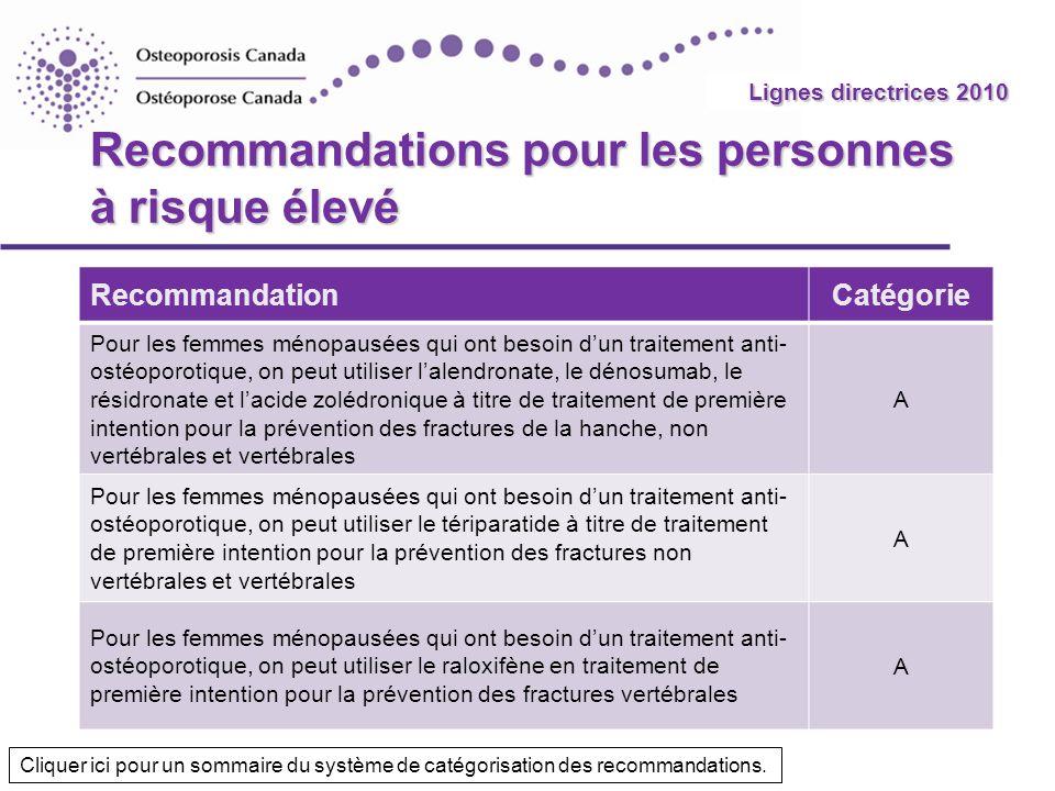 Recommandations pour les personnes à risque élevé